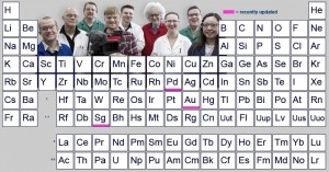 Periodic Table of Videos (Captured from http://www.periodicvideos.com/ (3 Mar 2013))